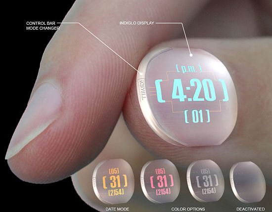 finger-nail-watch-10-stylish-wearables-recommended-for-you
