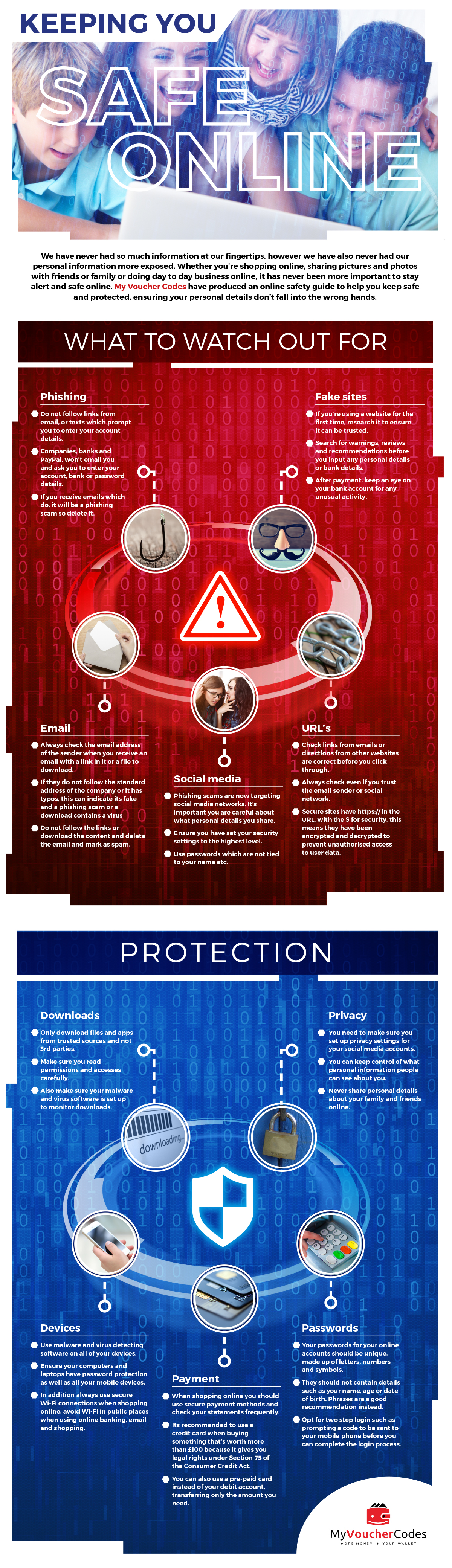 techconnections Internet Safety Infographic