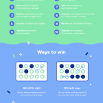A Guide To Playing Online Slots – An Infographic